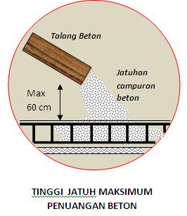 Pelaksanaan Pengecoran Beton  dengan sistim SITE MIX khedanta