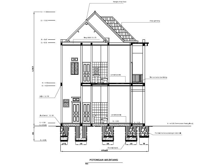 gambar dan fungsinya dalam membangun rumah khedanta